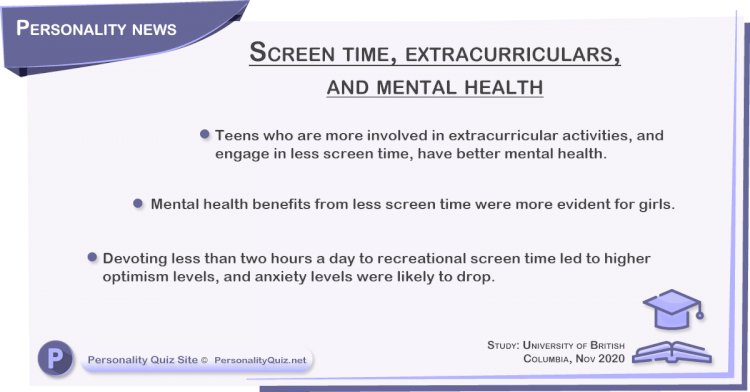 Screen time, extracurriculars, and mental health