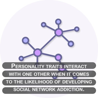 Personalitytrait interaction